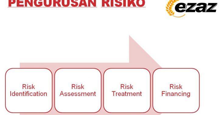 DIY Pengurusan Risiko 2